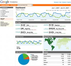 515px-Google_Analytics_Sample_Dashboard